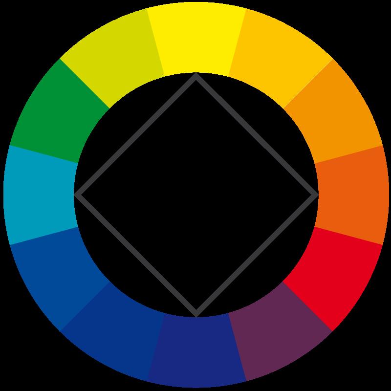 Harmonische Farben Berechnen